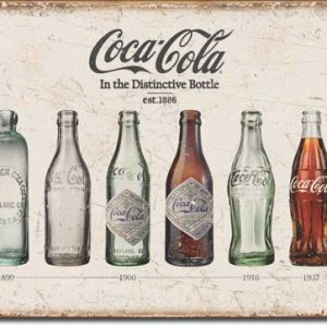 COKE – Bottle Evolution